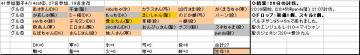 参加グル41_20070414.JPG