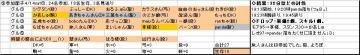 土曜くじ参加グル09_20070414.JPG