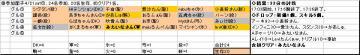 土曜くじ参加グル10_20070421.JPG