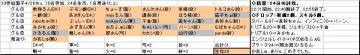 木曜くじ参加グル30_20070426.JPG