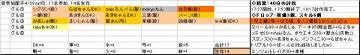 土曜くじ参加グル12_20070428.JPG