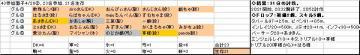 参加グル43_20070428.JPG