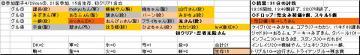 日曜くじ参加グル13_20070429①.JPG