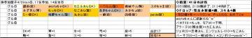 日曜くじ参加グル14_20070429②.JPG