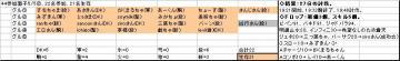 参加グル44_20070505②.JPG