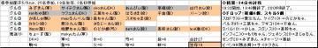 日曜くじ参加グル15_200506.JPG