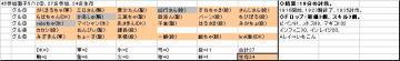 参加グル45_20070512②.JPG