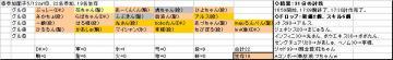 土曜くじ参加グル15_20070512①.JPG