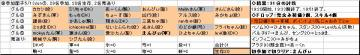 日曜くじ参加グル16_200513①.JPG