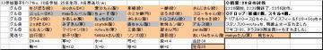 木曜くじ参加グル33_20070517.JPG