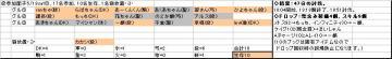 土曜くじ参加グル17_20070519①.JPG