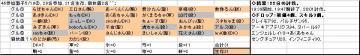 参加グル46_20070519②.JPG