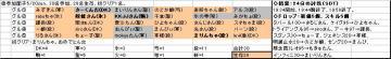 日曜くじ参加グル18_200520.JPG