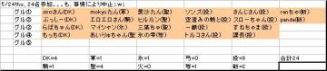 木曜くじ参加グル34_20070524.JPG