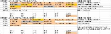 日曜くじ参加グル19_200527.JPG