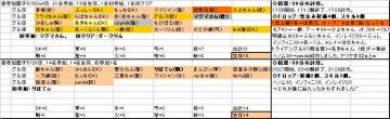 土曜くじ参加グル18_2007526①③.JPG