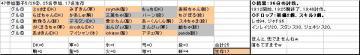参加グル47_20070526②.JPG