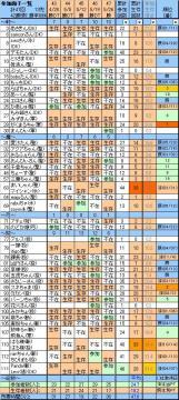 参加面子47_20070526.JPG