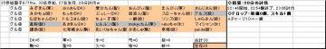 木曜くじ参加グル35_20070607.JPG