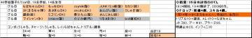 参加グル48_20070602②.JPG