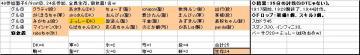 参加グル49_20070609②.JPG