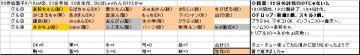 参加グル50_20070616②.JPG