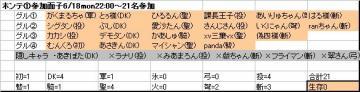 ホンテ面子01_20070618.JPG