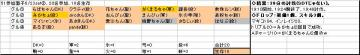 参加グル51_20070623②.JPG