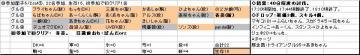 土曜くじ参加グル20_20070602①.JPG