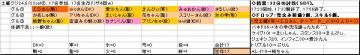 土曜くじ参加グル24_20070623①.JPG