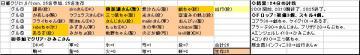 日曜くじ参加グル21_20060603.JPG