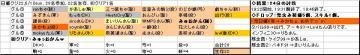 日曜くじ参加グル22_20060610.JPG