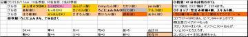 日曜くじ参加グル23_20060617.JPG