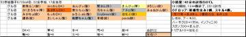 参加グル52_20070630②.JPG