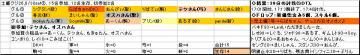 土曜くじ参加グル26_20070623①.JPG