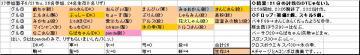 木曜くじ参加グル37_20070621.JPG