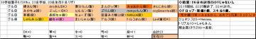 木曜くじ参加グル38_20070628.JPG