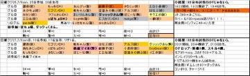 日曜くじ参加グル26_20070708①②.JPG