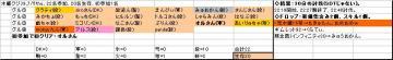 木曜くじ参加グル39_20070705.JPG