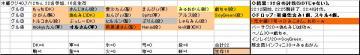 木曜くじ参加グル40_20070712.JPG