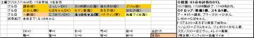 土曜くじ参加グル28_20070714①.JPG