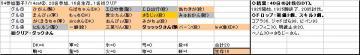 参加グル54_20070714②.JPG