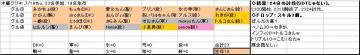 木曜くじ参加グル41_20070719.JPG