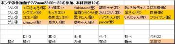 ホンテ面子02_20070702.JPG