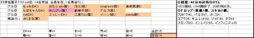 参加グル55_20070721②.JPG