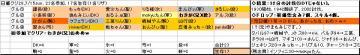 日曜くじ参加グル28_20070715.JPG
