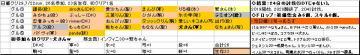 日曜くじ参加グル29_20070722.JPG