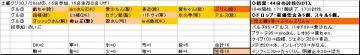 土曜くじ参加グル30_20070728①.JPG