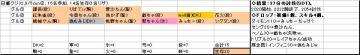 日曜くじ参加グル32_20070805②.JPG
