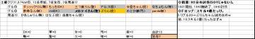 土曜くじ参加グル31_20070804①.JPG
